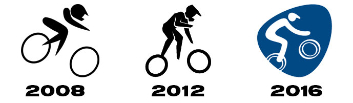Olympic BMX Pictograms 2008-2016