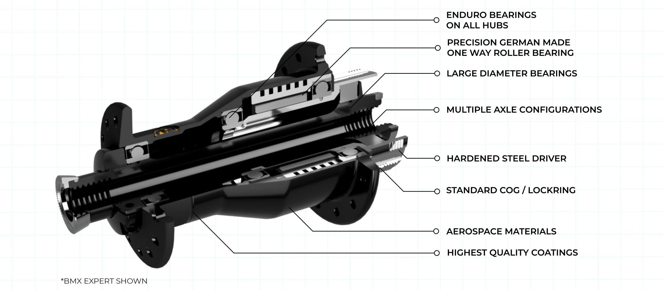 2020 Stealth BMX Hub - Cutaway